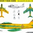Yugoslavian Past Aerobatic Display Teams