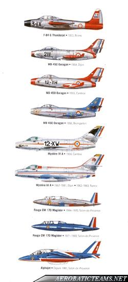 Patrouille de France aircraft flown trought the years