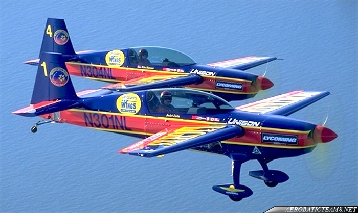 Northern Lights Aerobatic Team Extra 300