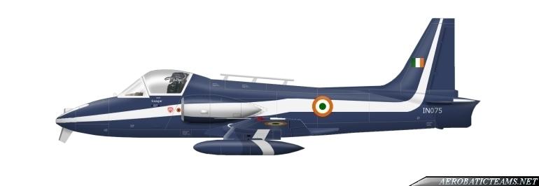 Sagar Pawan HJT-16 Kiran Mk.II paint scheme