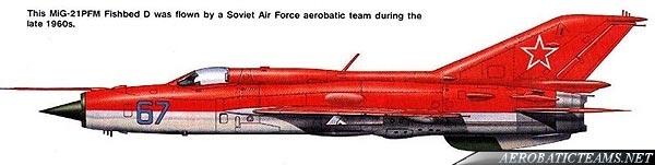 MiG-21 Aerobatic Team paint scheme