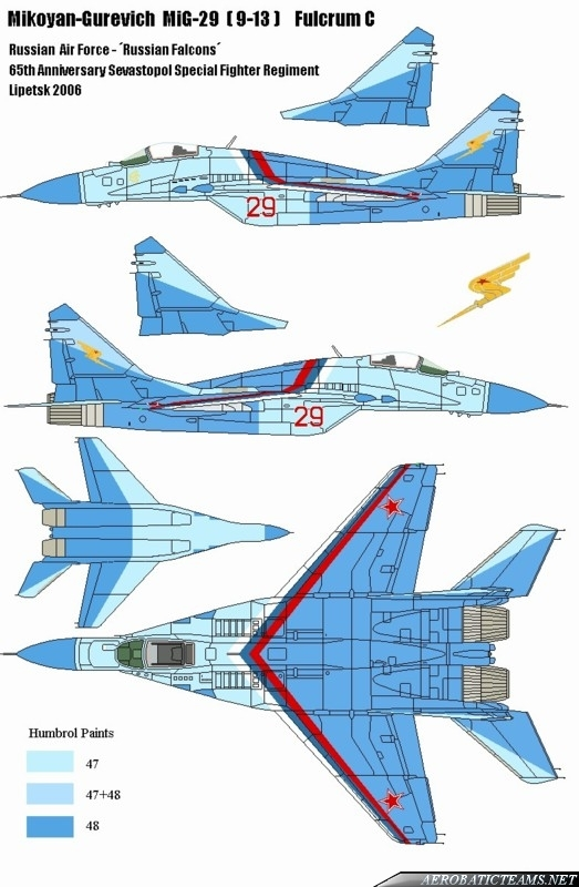 Russian Falcons MiG-29 paint scheme