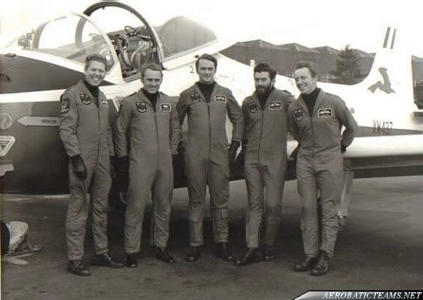 Red Pelicans pilots