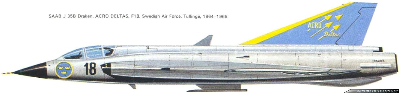 Acro Deltas J35 Draken paint scheme