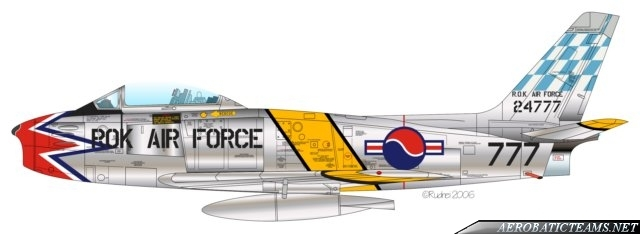 Blue Sabre F-86 paint scheme