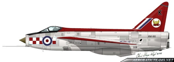 Firebirds English Electric Lightning F.Mk 1A livery