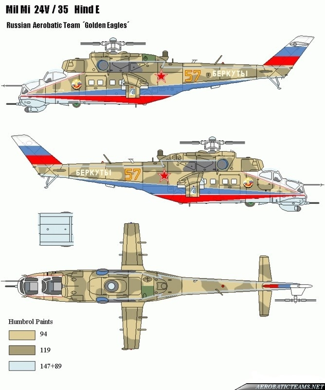 Berkuts Mi-24 Hind paint scheme. From 1992 to 2012