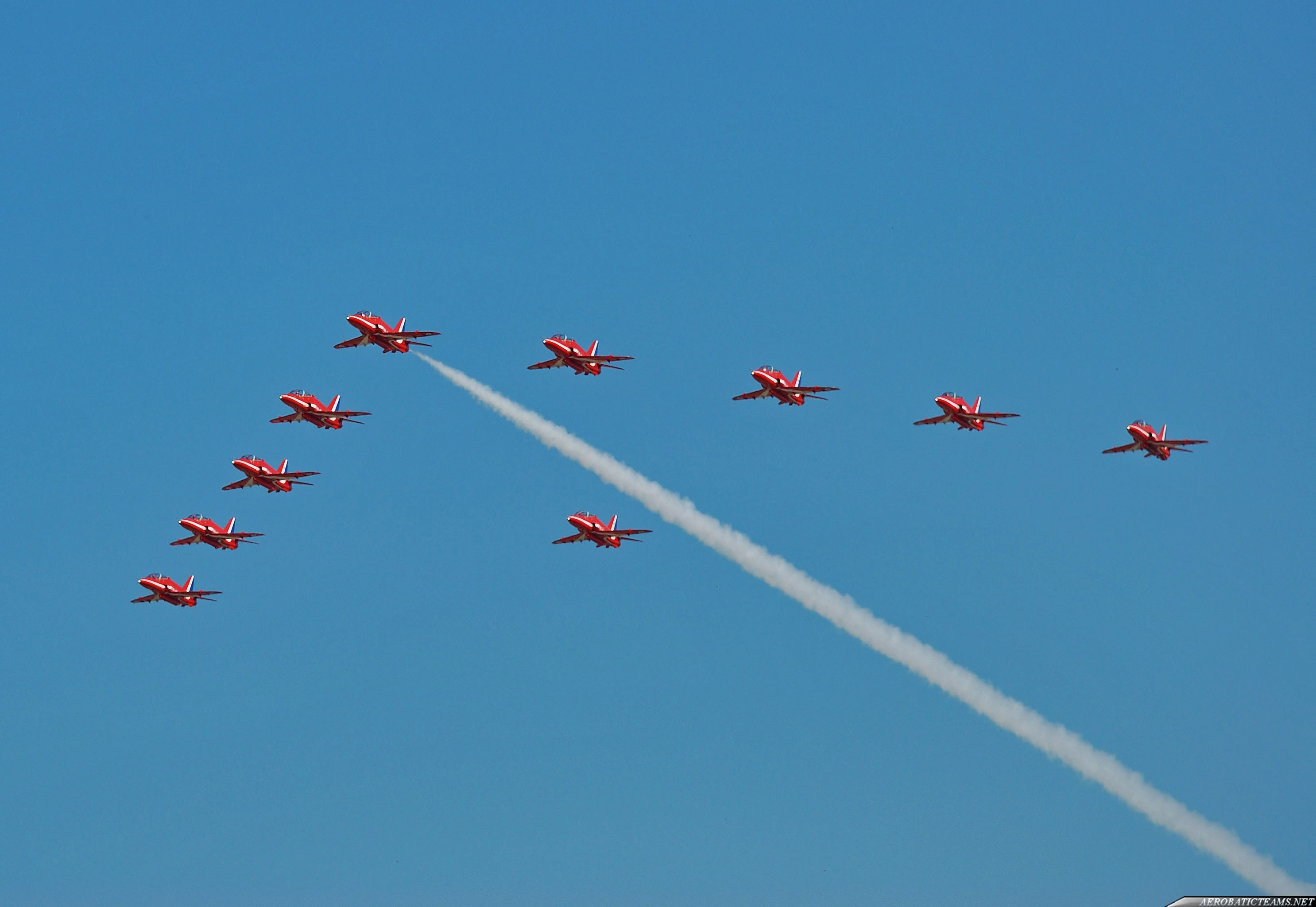 Red Arrows stays at Scampton