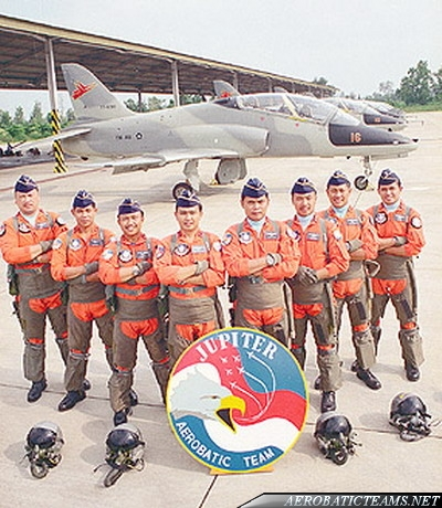 Jupiter Aerobatic Team Hawk pilots