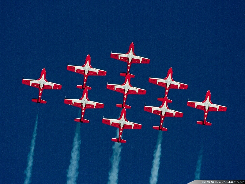 Snowbirds CT-114 Tutor present paint scheme