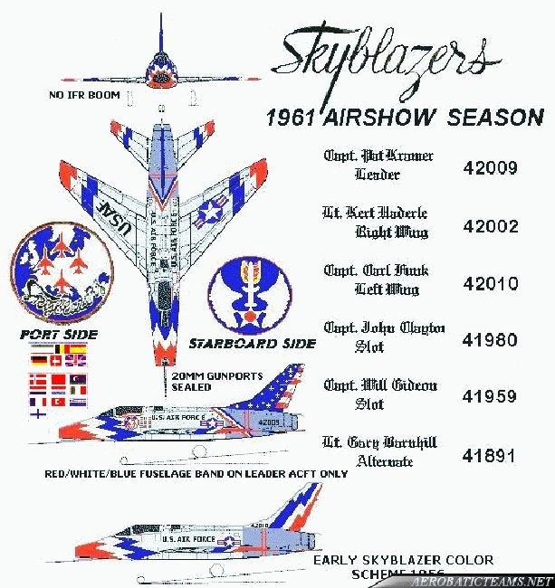 Skyblazers F-100C Super Sabre paint scheme