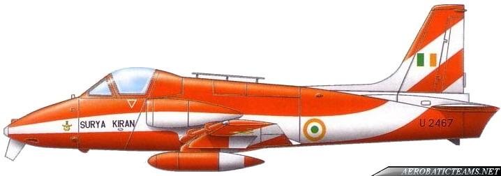 Surya Kiran HJT-16 paint scheme
