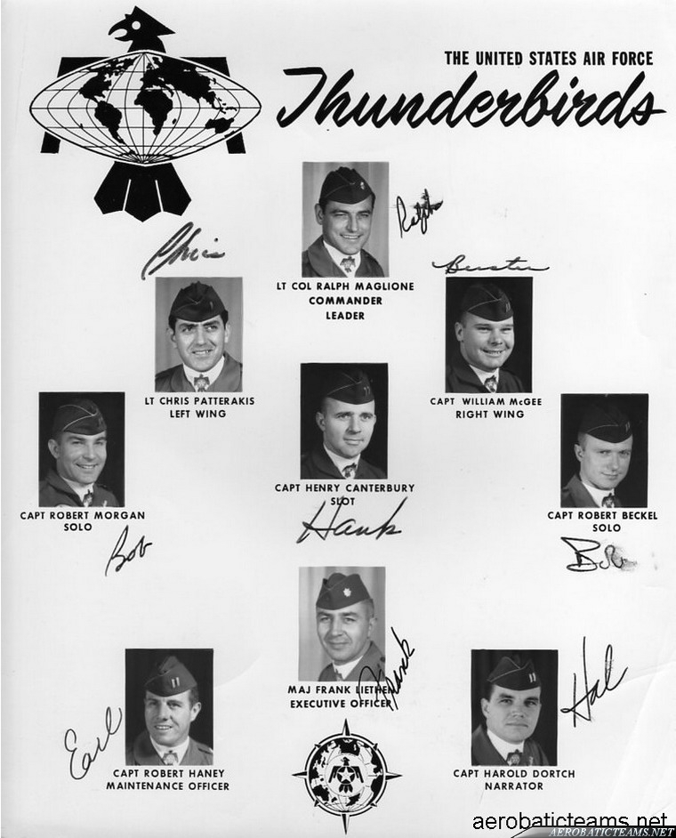 Thunderbirds pilots