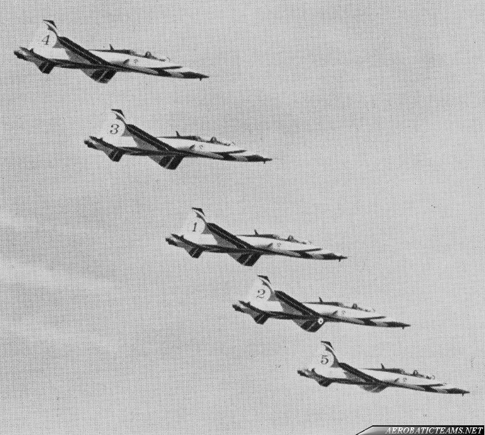 Thunderbirds in line abreast formation