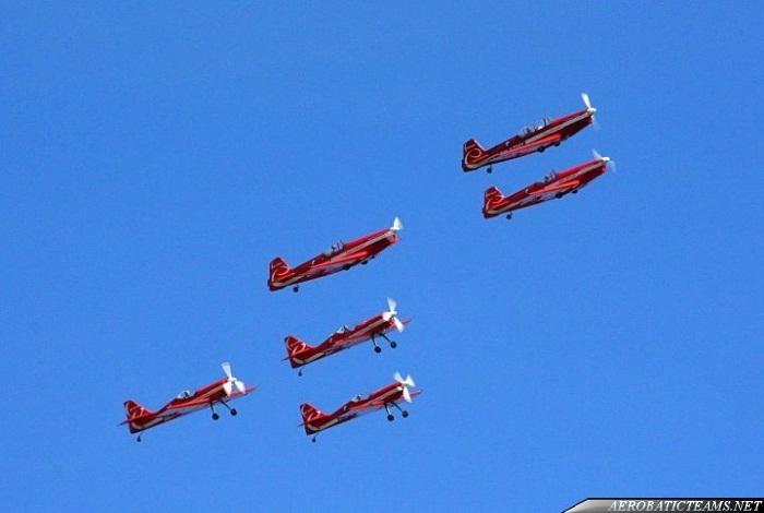 Zelazny Aerobatic Group