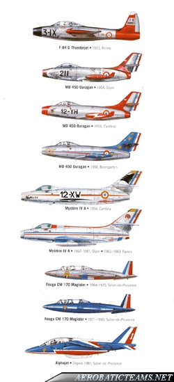 Patrouille de France aircraft flown trought the years