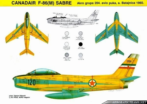 Yugoslavian Past Aerobatic Display Teams