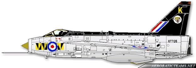 RAF Tigers