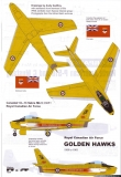 Golden Hawks Canadair Sabre Mk.5 paint scheme